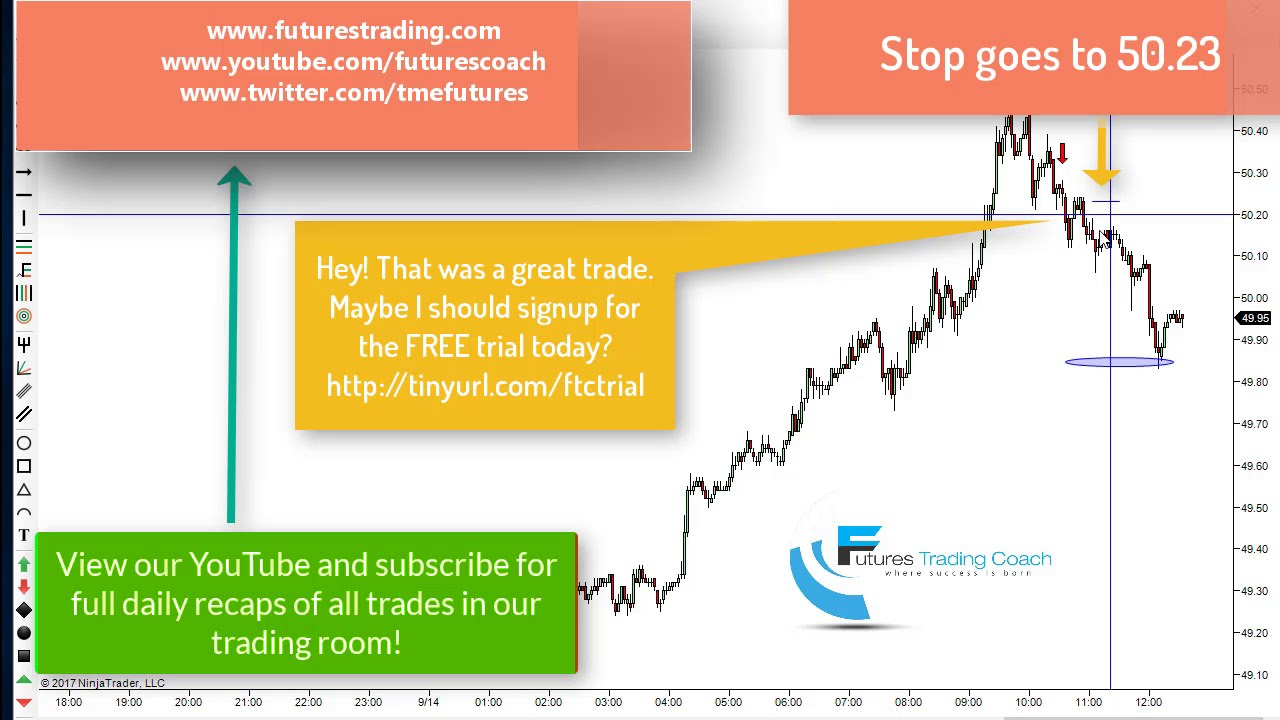 Free Futures Trading Room